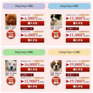 犬心ドッグフードの販売価格