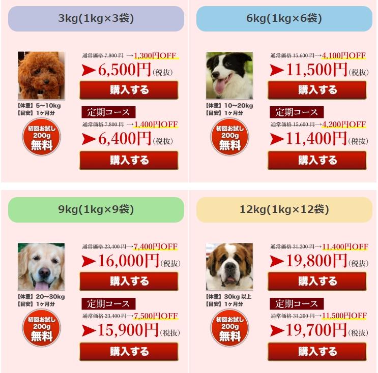 犬心~糖&脂コントロール~の値段