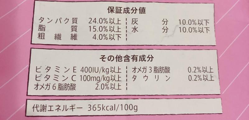 ドッグフードの保証成分値